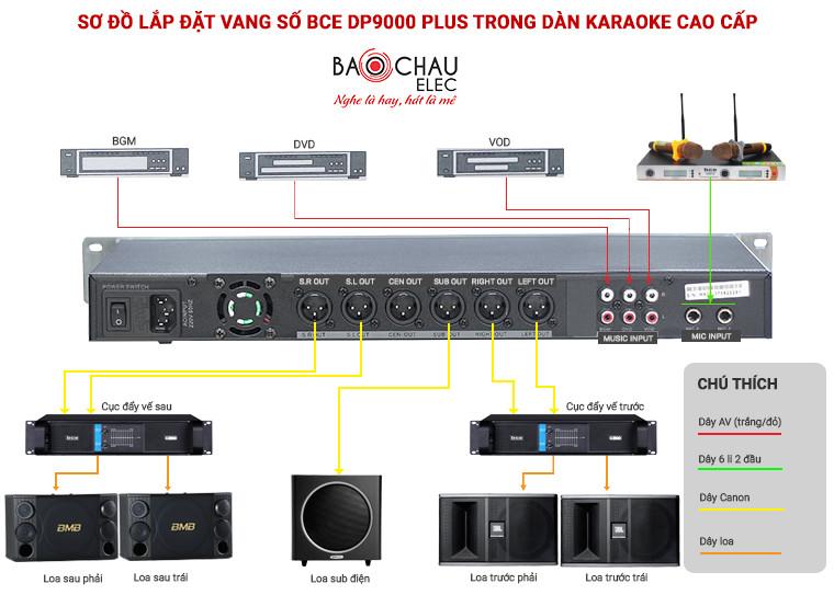 so-do-lap-dat-dp-9000plus